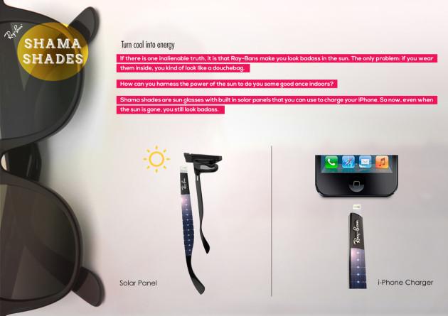 Shama Shades für Ray-Ban Sonnenbrillen